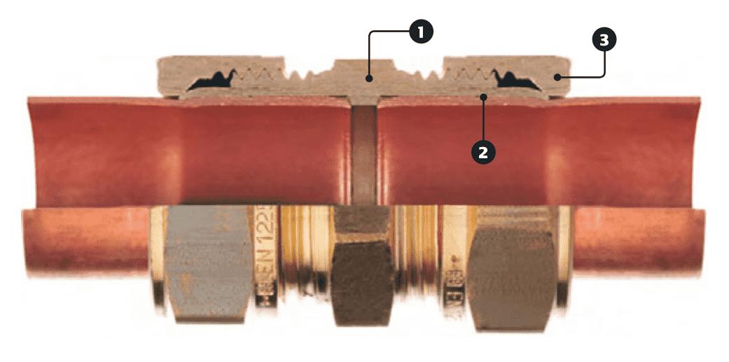 Knelkoppeling onderdelen
